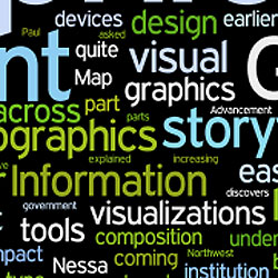 Wordle of blog post on infographics