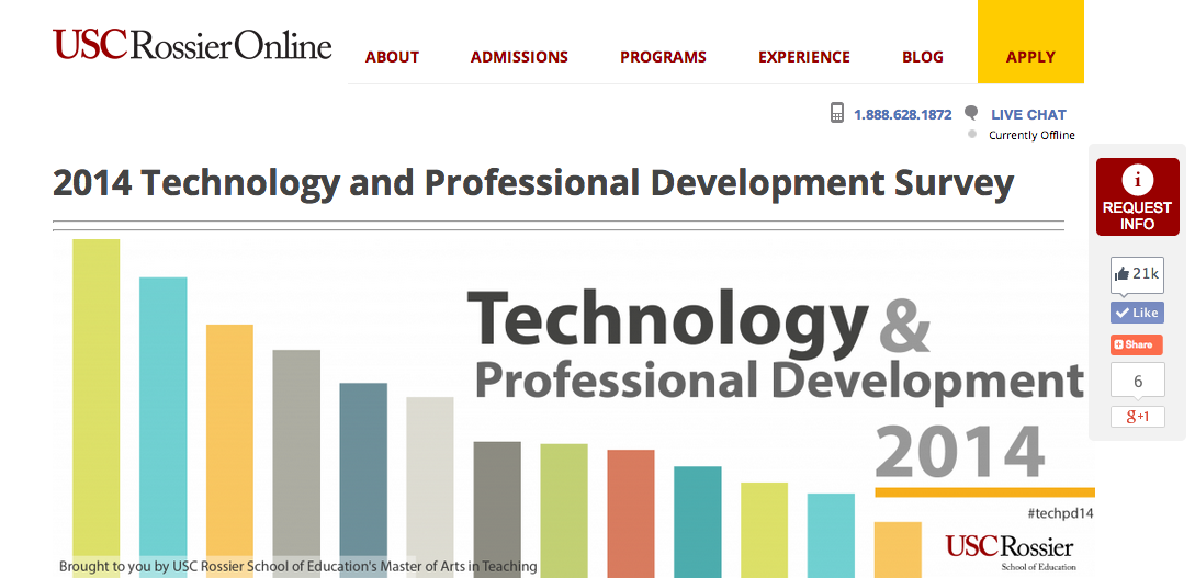 2014 Technology and Professional Development Survey