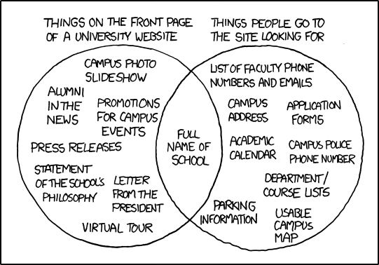 University Website, by xkcd